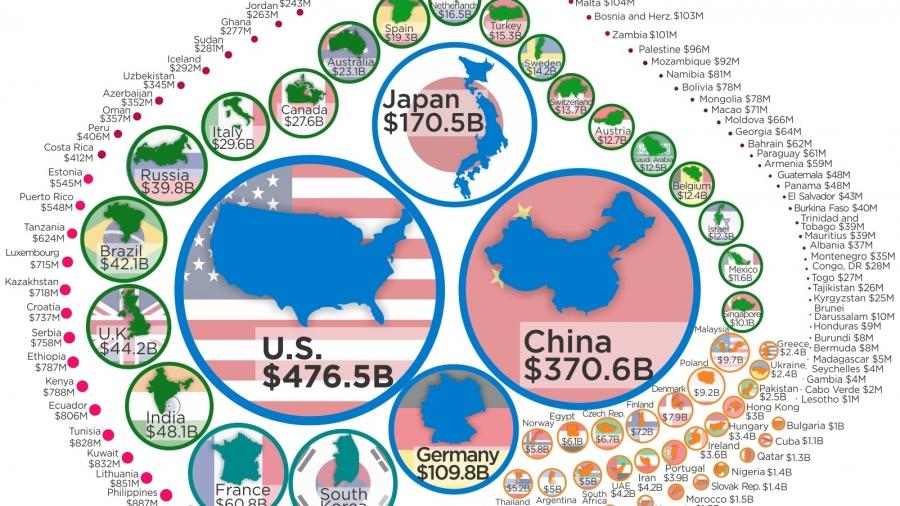 countries-invest-in-research-development-45e6